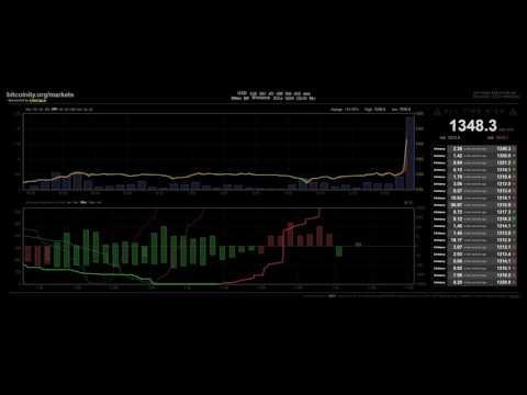 arek kopera bitcoins