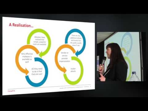 Secure South West 8 - Jane Dickinson - Developing Cyber Skills: A Job Role Centric Approach