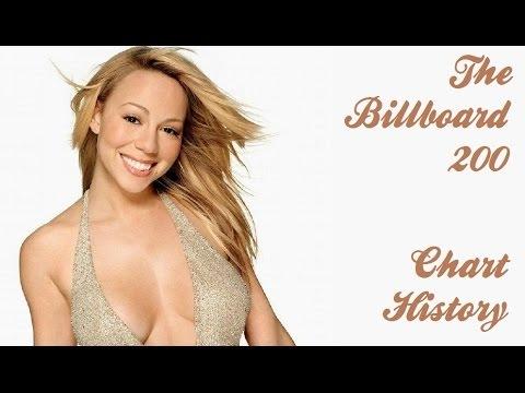 Mariah Carey - The Billboard 200 Chart History (Updated)