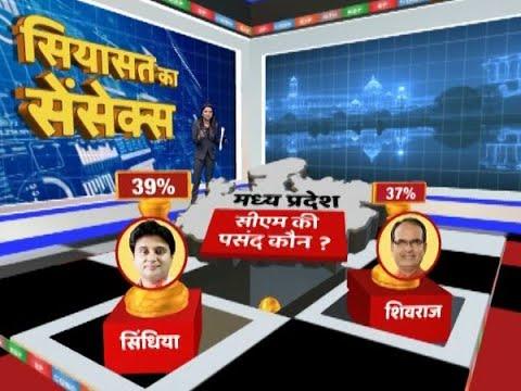 Siyasat Ka Sensex(22.10.2018): Jyotiraditya Scindia top choice for CM post in MP