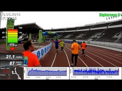 Helsinki City Run 2014 - HD Video with Heart Rate and GPS Data Overlay!