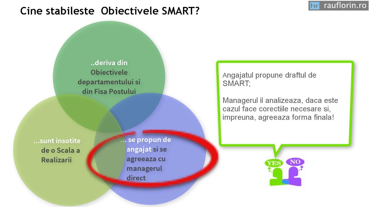 pierde greutate smart obiective)
