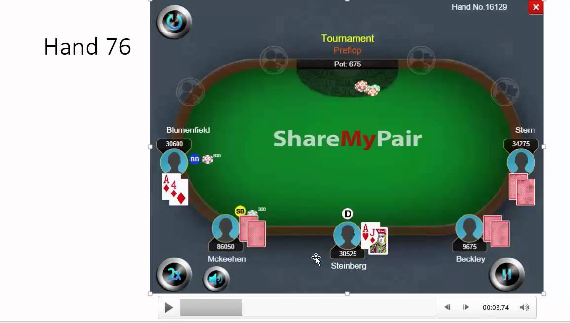 Gambling haram definition