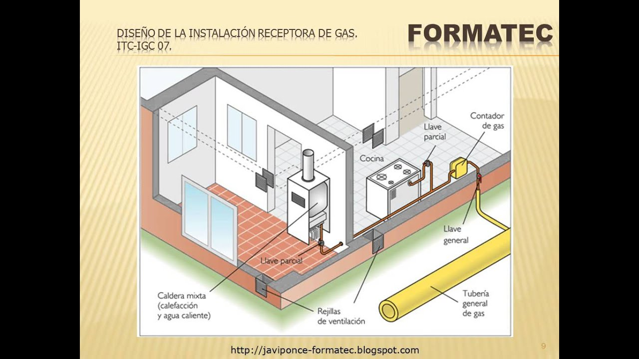 How To Find If Natural Gas Is Available