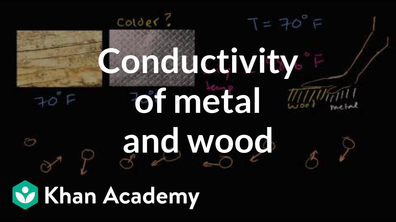 Thermal conductivity of metal and wood (video) | Khan Academy