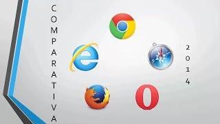 [Comparativa 2014] Google Chrome vs Internet Explorer vs Safari vs Mozilla Firefox vs Opera