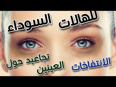 a7938eee5  ماذا يحصل عند وضع القهوة تحت العين؟ لن تصدّقي النتيجه / عالم هبة - YouTube