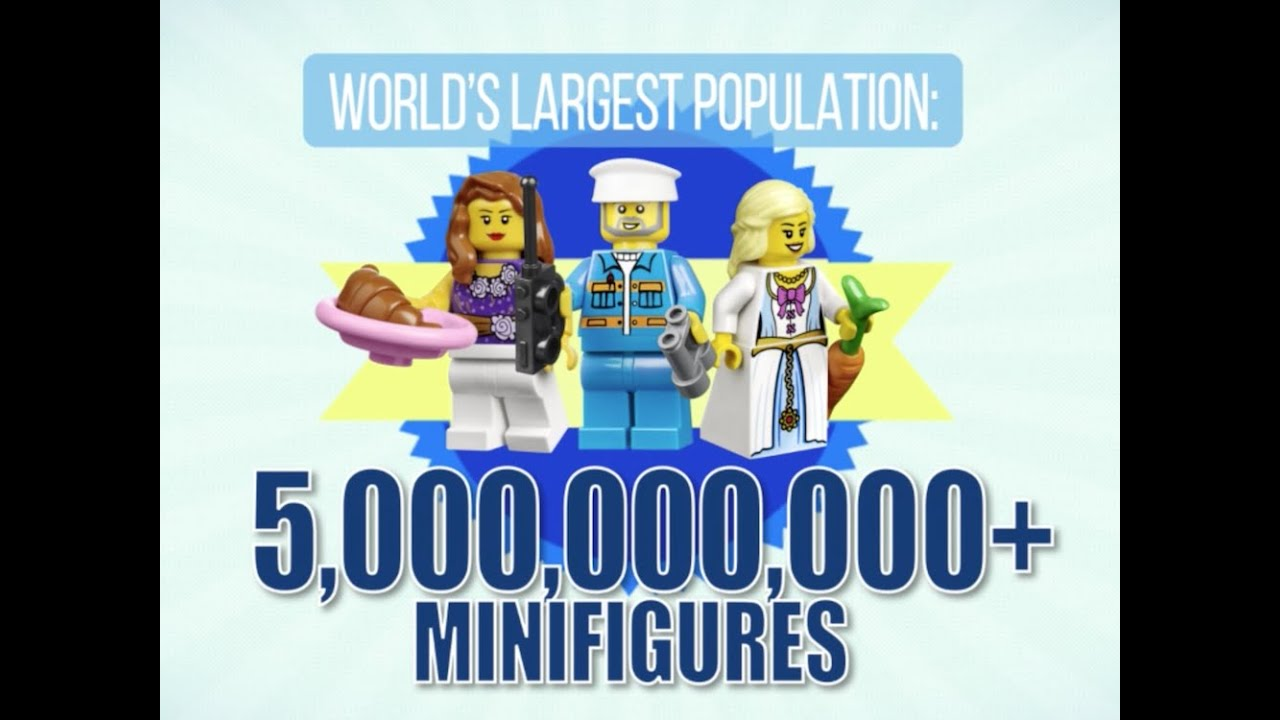 Fun Facts Lego Minifigure Edition
