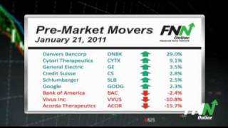 Pre-Market Movers: January 21st, 2011