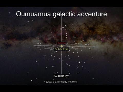 Oumuamua Galactic Adventure