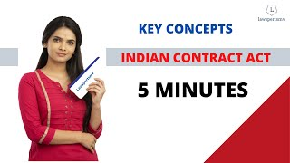 Indian Contract Act : Key Concepts in 5 Minutes