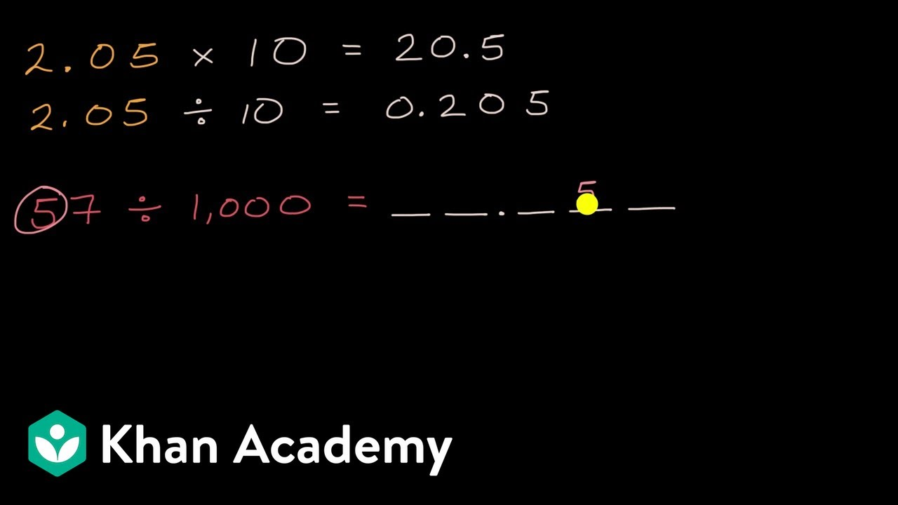 hight resolution of Multiplying and dividing decimals by 10