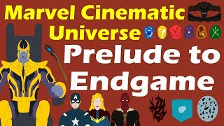 Marvel Cinematic Universe: Prelude to Endgame