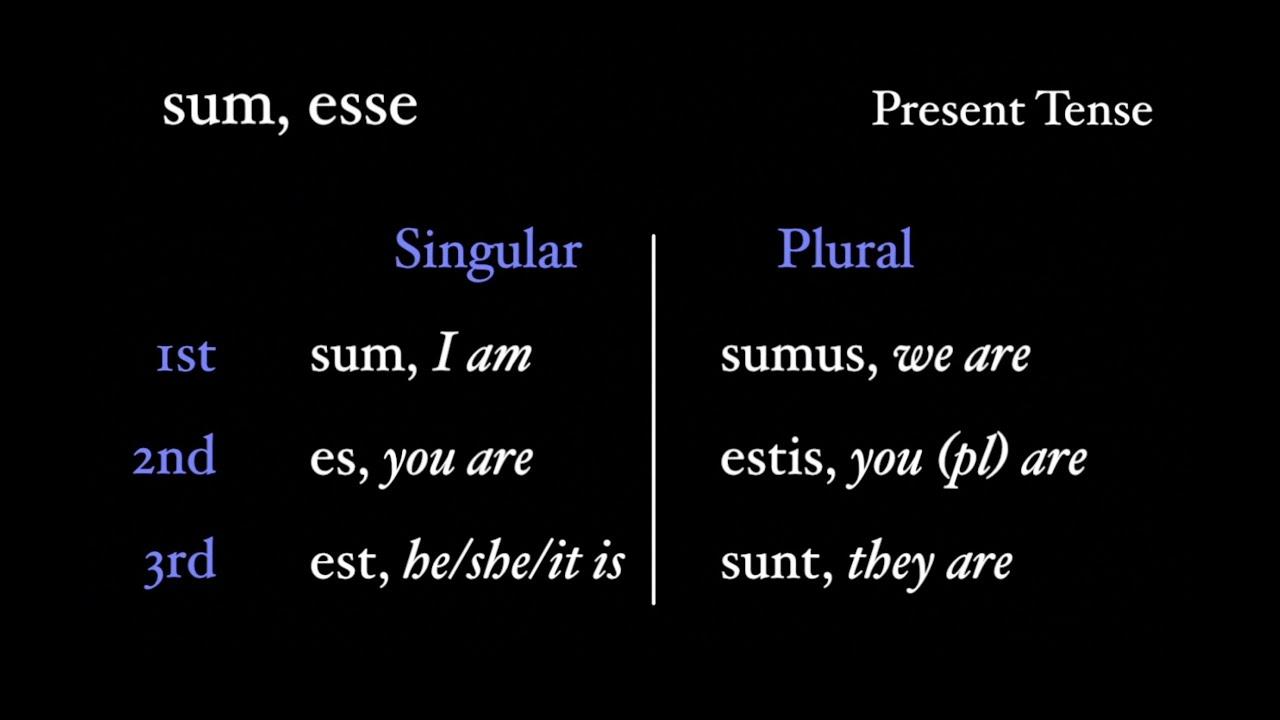 Irregular Verbs: sum, esse - YouTube