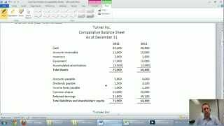 Cash Flow Statement - Unit 9 - Part 2 - Investing and Financing Sections