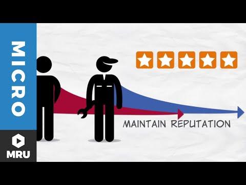 Adverse Selection & Moral Hazardиз YouTube · Длительность: 2 мин38 с