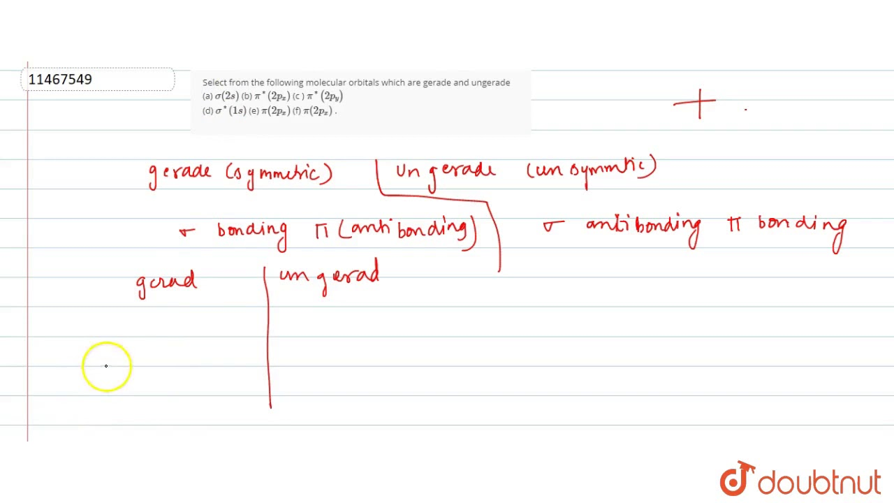 Select from the following molecular orbitals which are ...