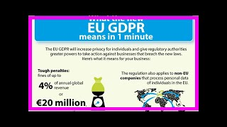 Breaking News | Why and how GDPR applies to companies globally