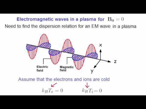 Lecture 9 - Upper hybrid frequency, ion dispersion relation, EM wave dispersion relation