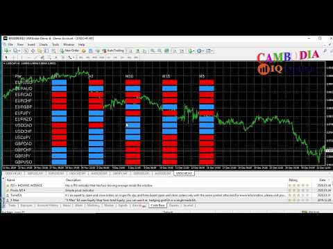 how-to-install-indicator-in-mt4-platform-for-iq-option-2020