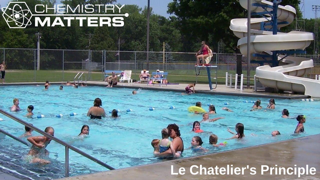 Download Le Chatelier's Principle | Chemistry Matters
