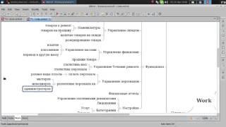 Описание проекта Системы управления техническим обслуживанием и ремонтом