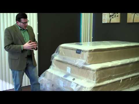 Selling Mattresses   Know The Sizes