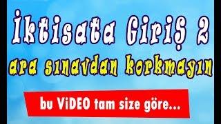 AÖF İktisata Giriş-2 hızlı konu anlatım videosu [Vize-1]  www.akademiaof.com