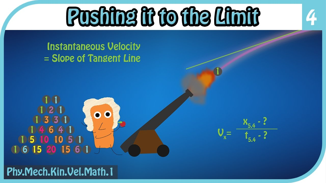 how to find instantaneous velocity physics