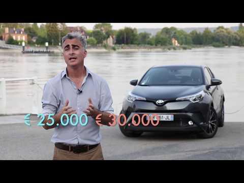 Toyota C-HR - Contacto en Francia - Matias Antico - TN Autos