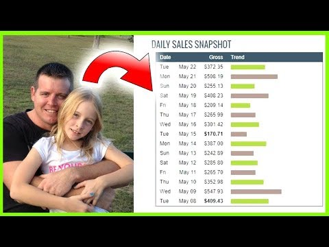 Affiliate Marketing: Making BIG MONEY With YouTube Affiliate Marketing!