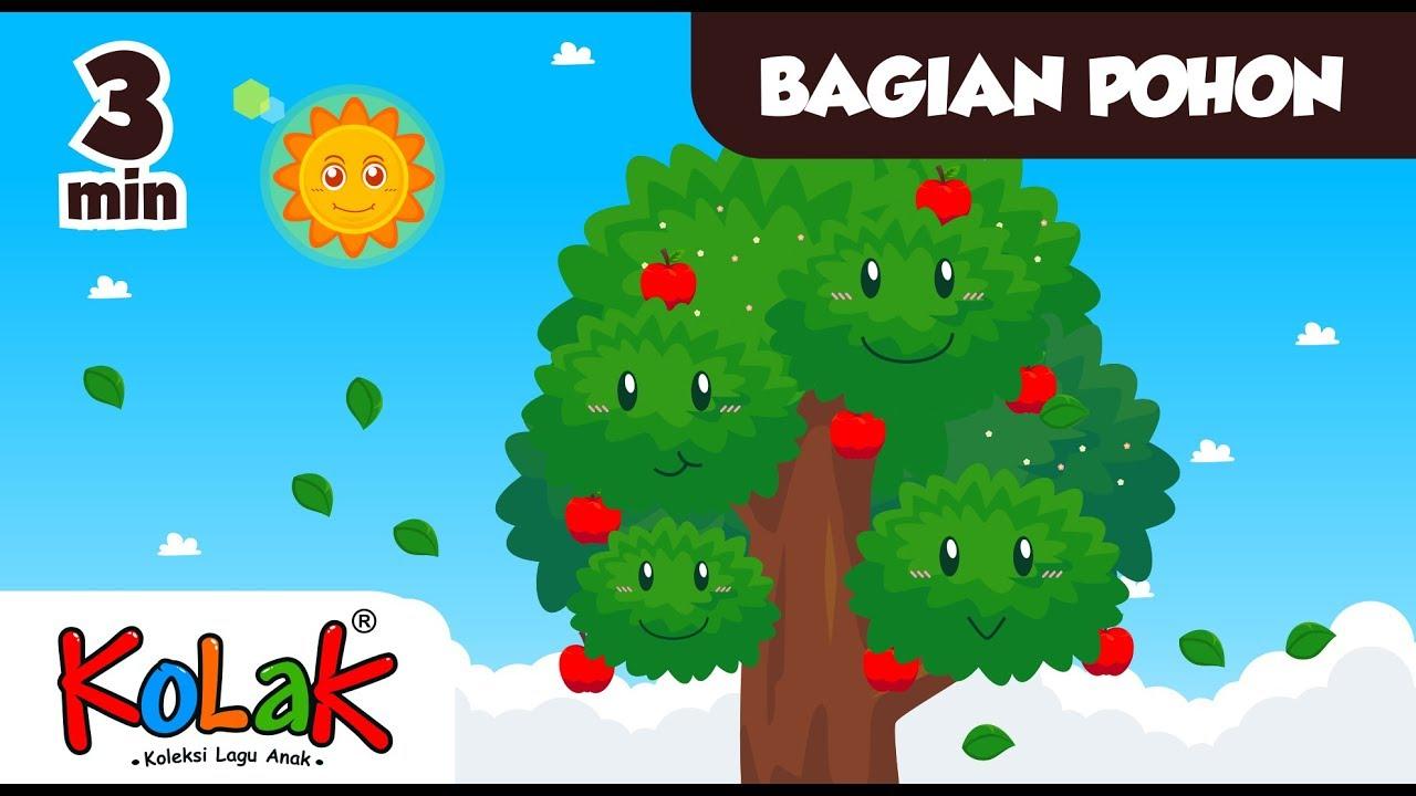 Lagu Anak Indonesia Bagian Pohon
