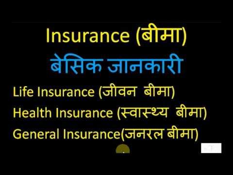 Basic Information of Insurance- बीमा की  बेसिक जानकारी हिंदी (in Hindi) में  [ Part - 1 ]