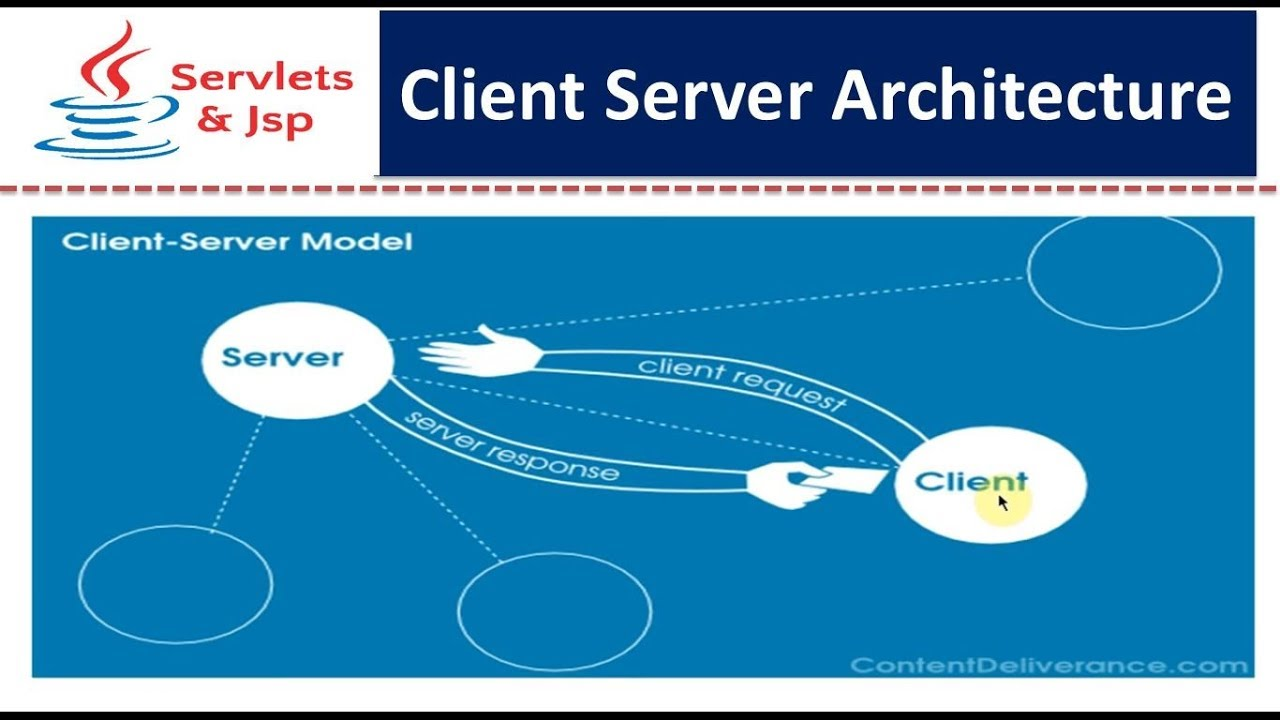Servlets client server architecture client server for Consul server vs client