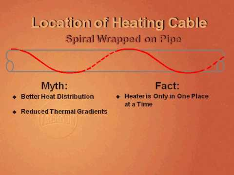 Trace Heating - The Basics