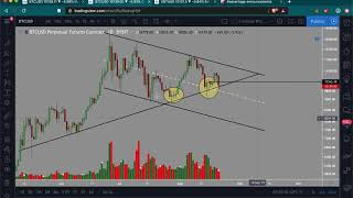 Bitcoin headed to $7600 to $8600 | Major alts to lose another -25% | We sold the top!