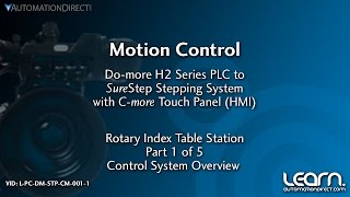 Motion Control SureStep Stepping System - Control System Overview (1 of 5)