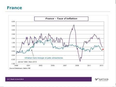 Rapport de la Commission Européenne sur la France est négatif : exagération ?