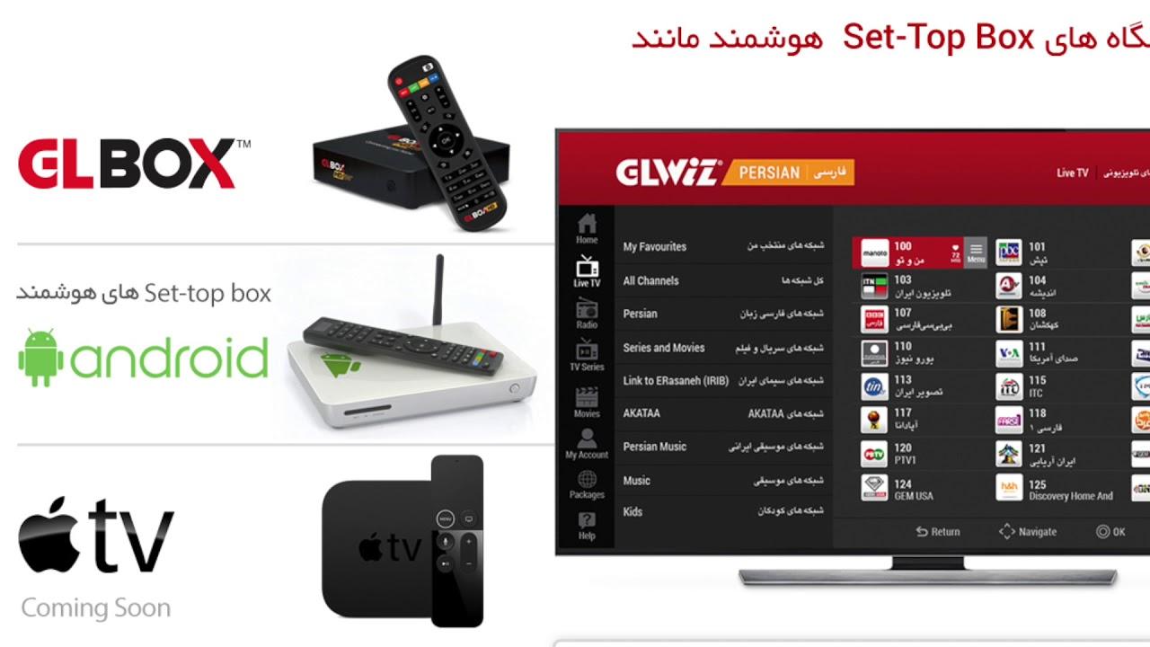 GLWIZ for TVs Set up box
