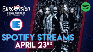Eurovision 2021: Weekly Spotify Streams Ranking - 23/04/2021