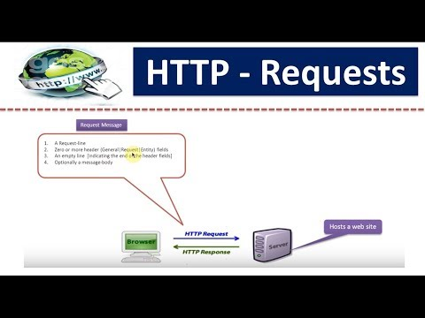 HTTP - Requests