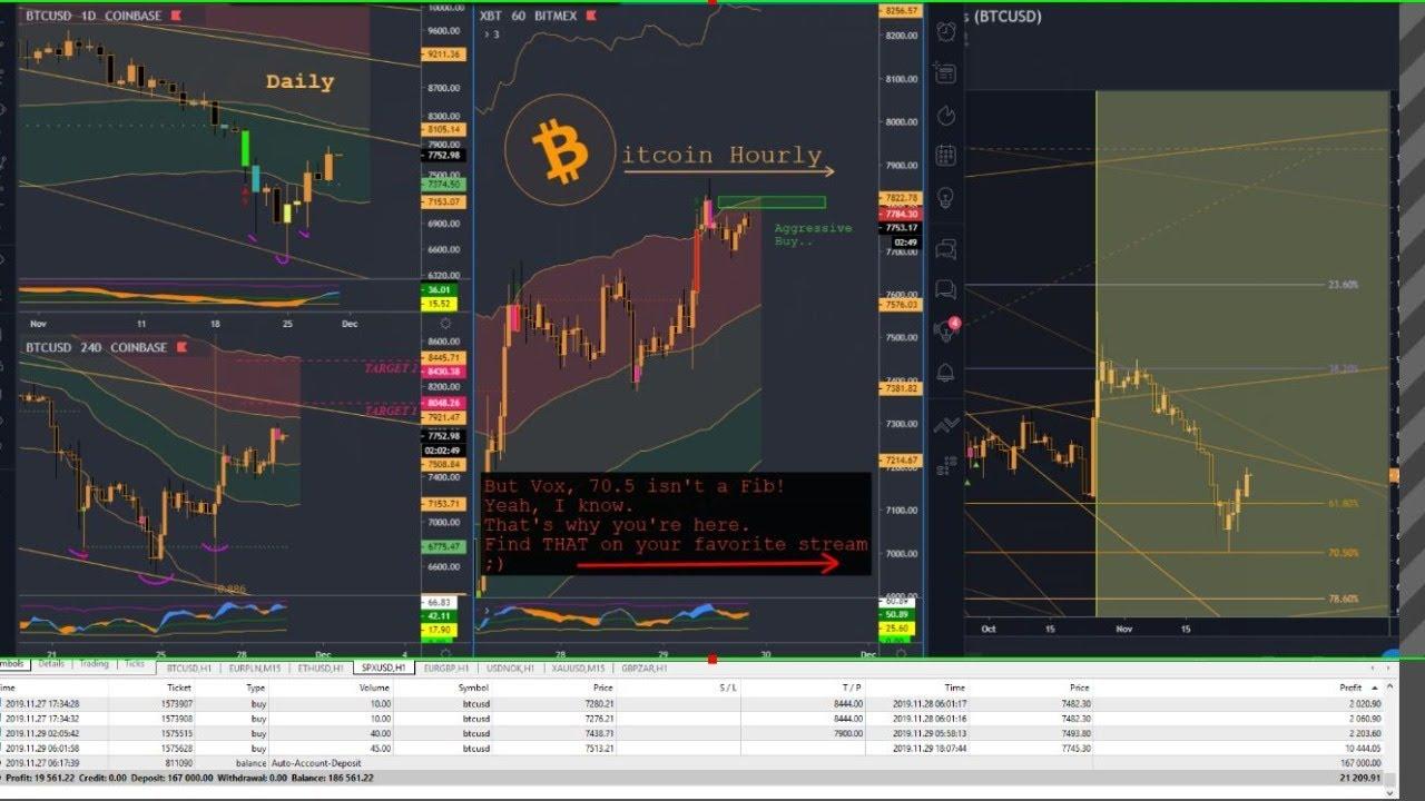fx trading 24