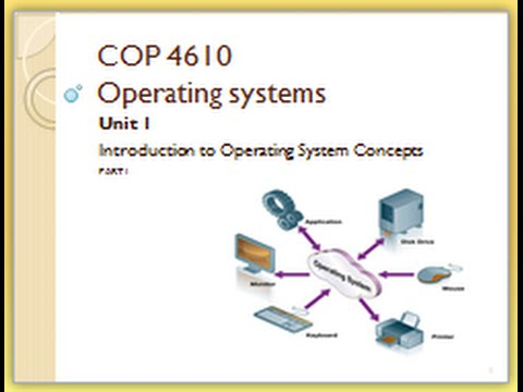 MODULE 1 - VIDEO 1 - Introduction to operating systems concept