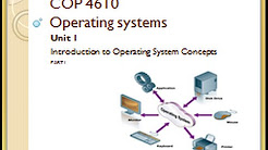 computer operating systems essay Summary the essential goal of developing new computer architectures and efficient use of existing modern systems is to run larger and.