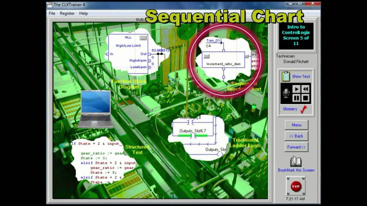 hight resolution of rslogix wiring diagram