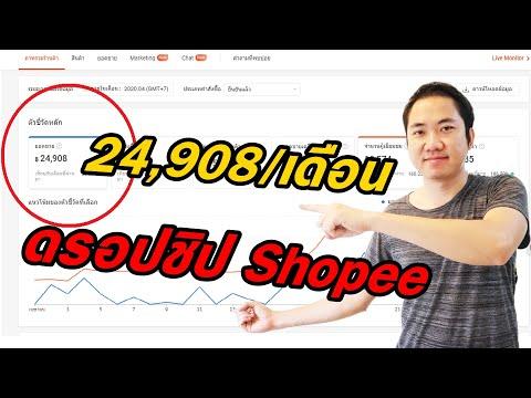 ขายของใน Shopee ไม่ต้องสต๊อกสินค้า 24,908/เดือน (หาเงินออนไลน์ ได้เงินจริง)