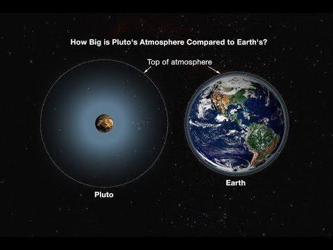 Самое важное о планета Пултон, информационная выжимка