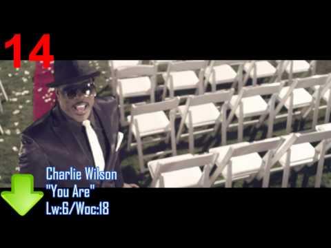 Billboard Bubbling Under Hot 100(Top 25) March 5, 2011