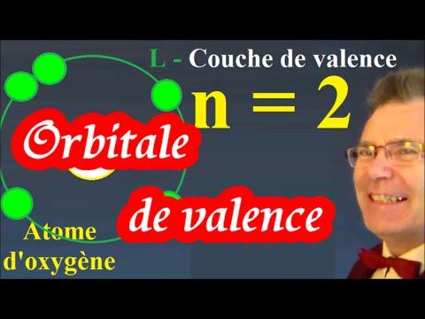 Chimie : L'orbitale et les électrons de valence d'un atome