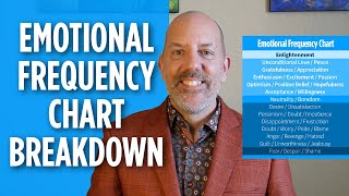 Understanding the Emotional Frequency Chart - And how to scale it FAST! (with Activation)